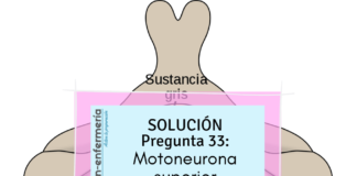 Oposiciones-enfermeria-motoneurona
