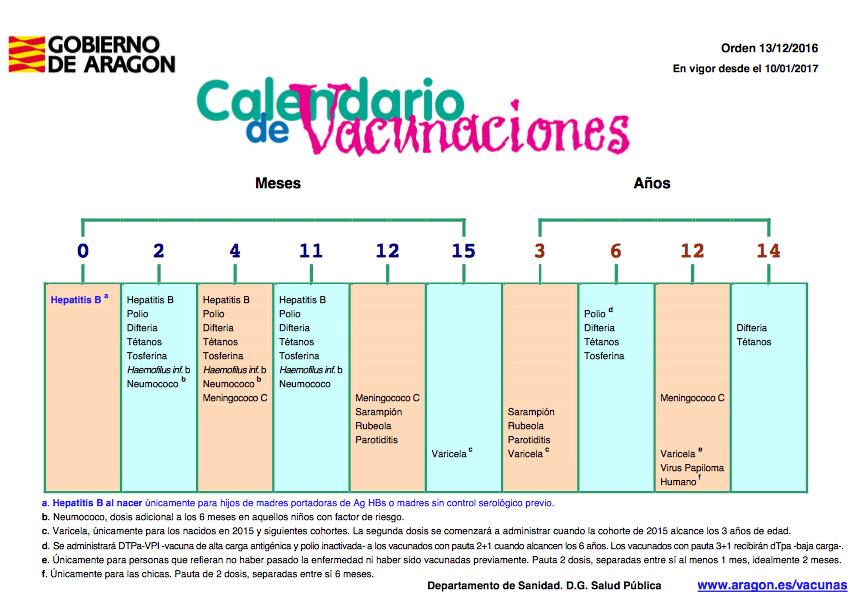 calendario vacunacion aragon ope enfermeria