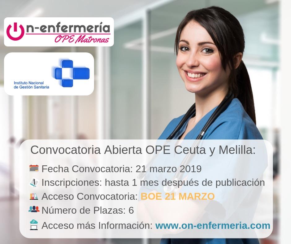 Convocatoria Matronas OPE Ceuta y Melilla