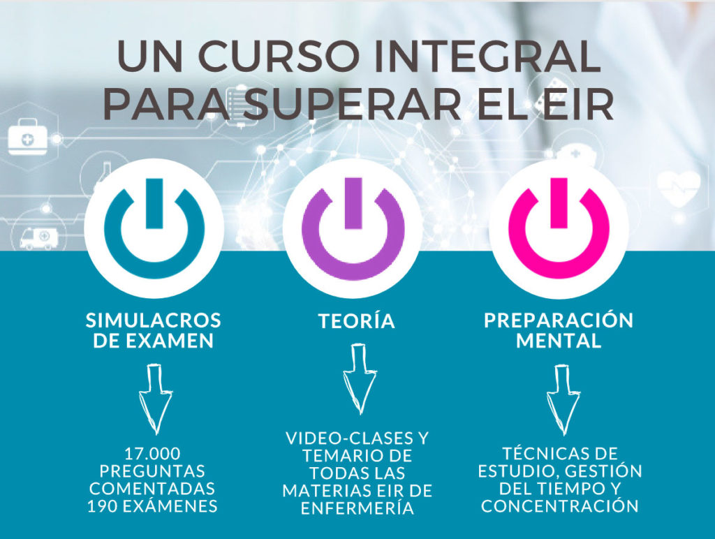 curso online EIR 2020