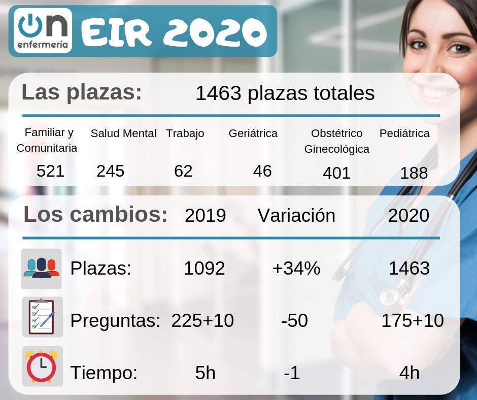 EIR 2020 CAMBIOS