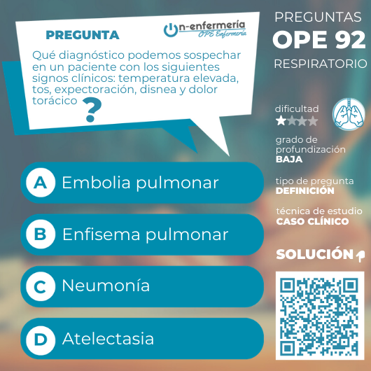 síntomas respiratorios-neumonía- simulacros-test