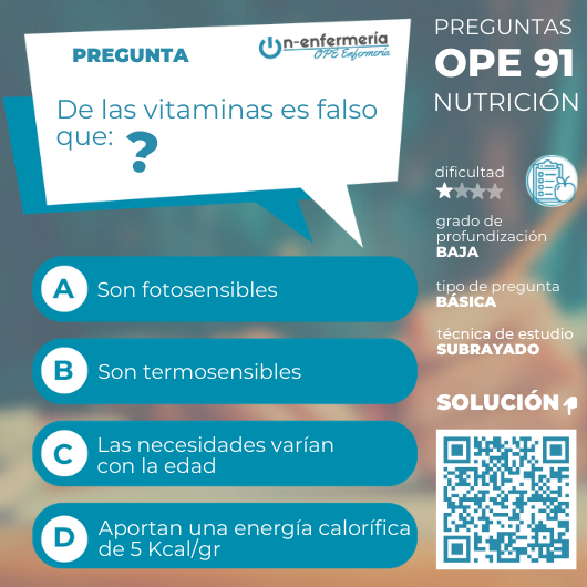 enfermería-vitaminas-nutrición