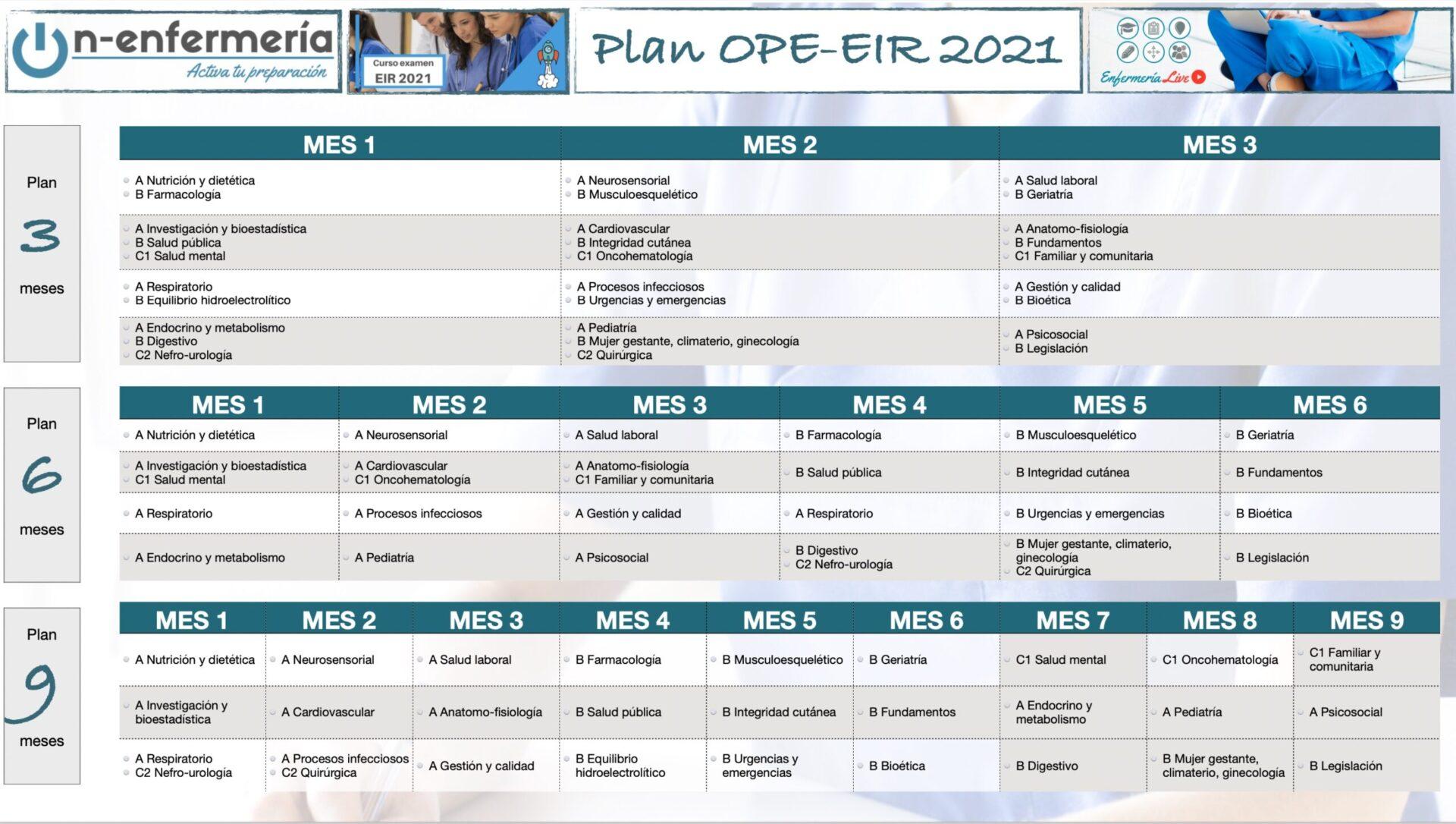 Calendario propuesto OPE o EIR
