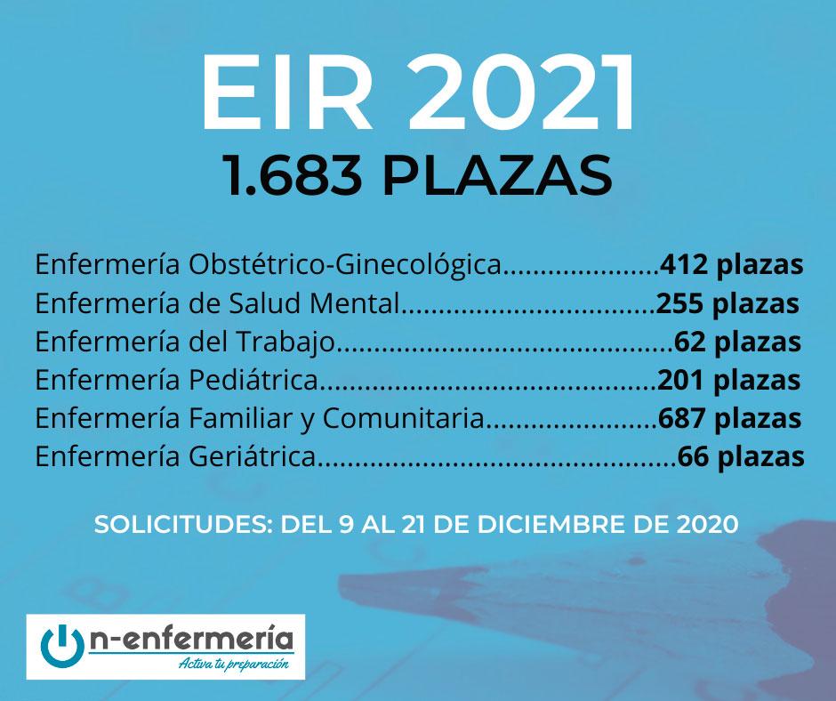convocatoria EIR 2020-2021