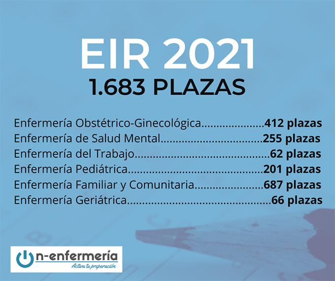 eir 2021 plazas