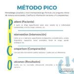 metodo pico - On-enfermeria