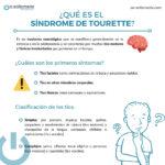 Infografía Síndrome de Tourette