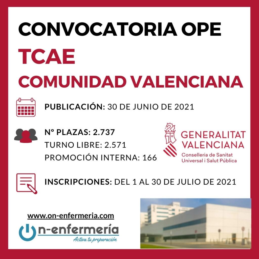 Tarjeta convocatoria TCAE Com. Valenciana