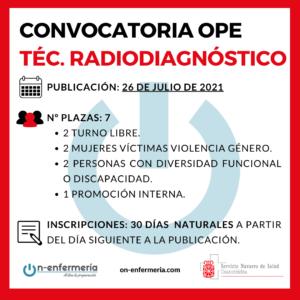 Convocatoria OPE RADIODIAGNÓSTICO NAVARRA 2019
