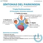 Infografía síntomas del parkinson