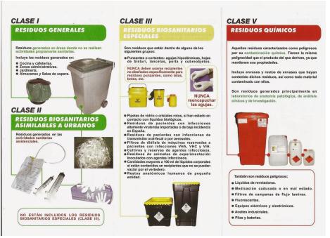 Clasificación residuos sanitarios