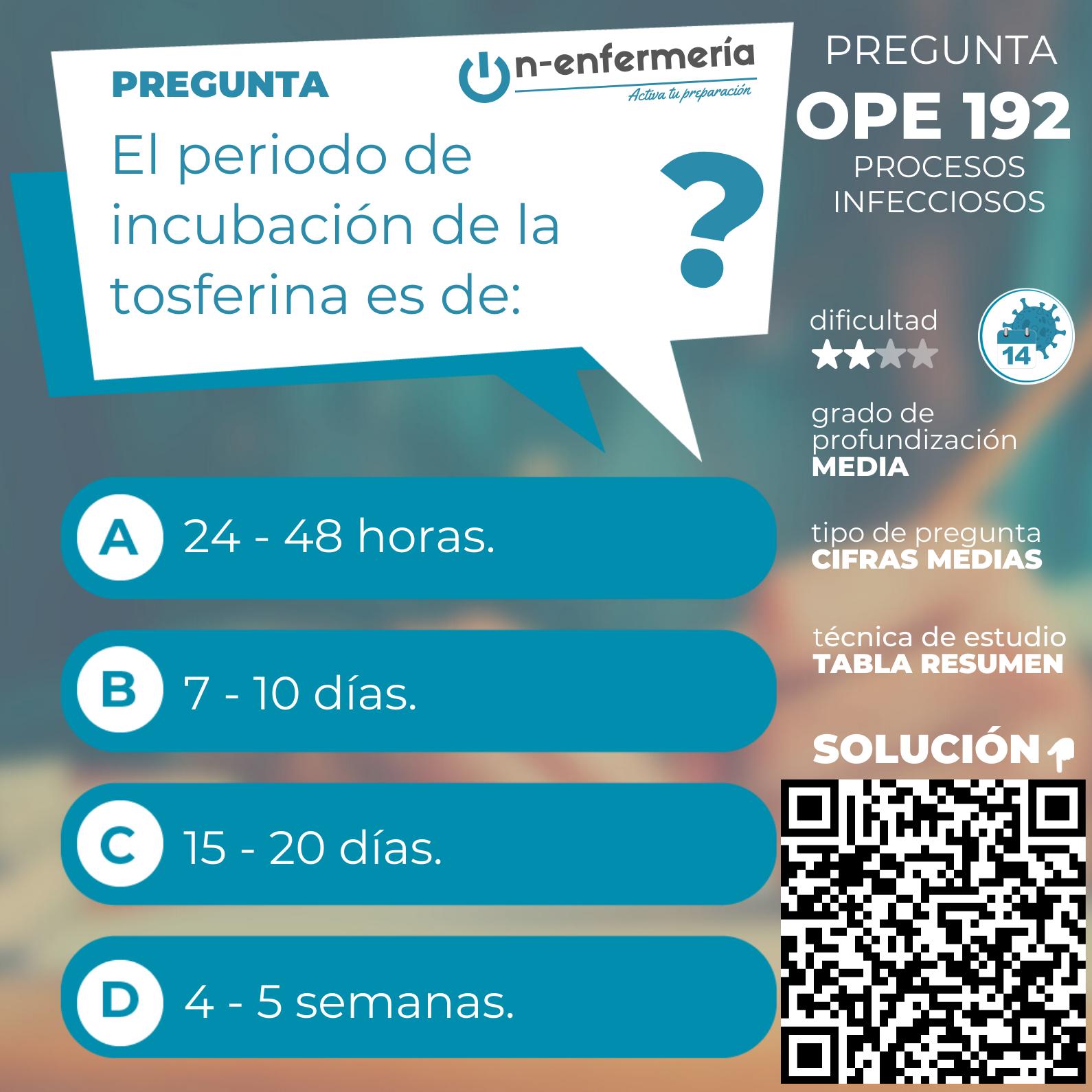 Pregunta examen OPE Enfermería nº 192 - Procesos infecciosos