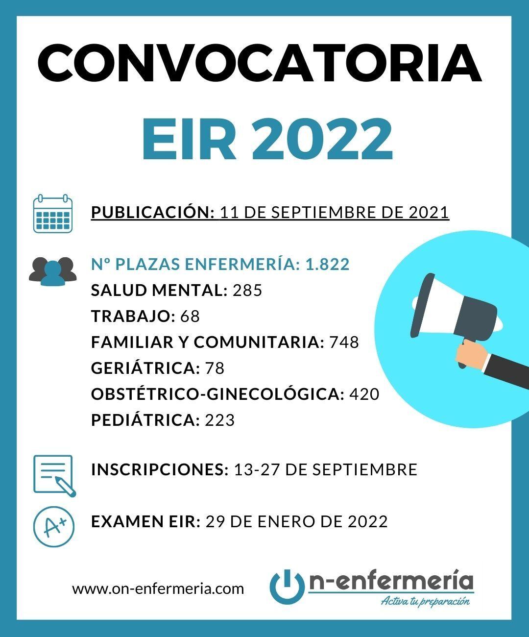 CONVOCATORIA EIR 2022