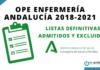Listas definitivas de admitidos y excluidos OPE Enfermería Andalucía 2018-2021